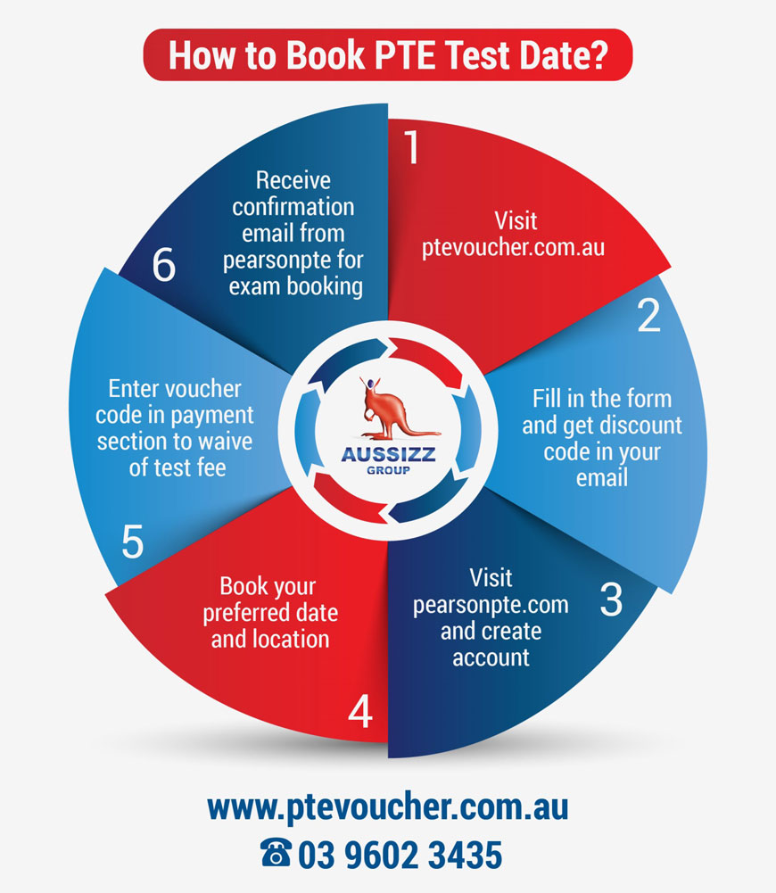 How can you check your court date online in Australia